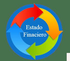 Curso de Análisis financiero