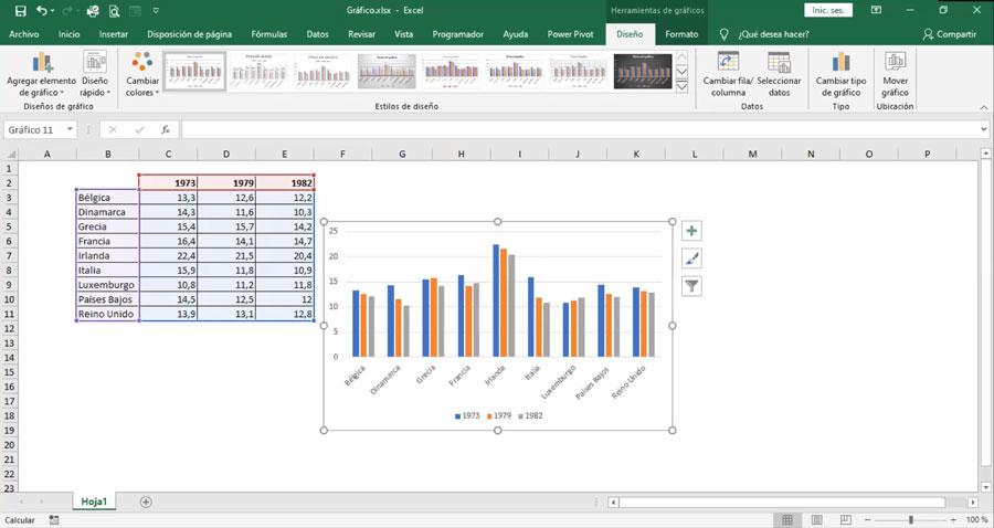 Hacer gráficas en Excel